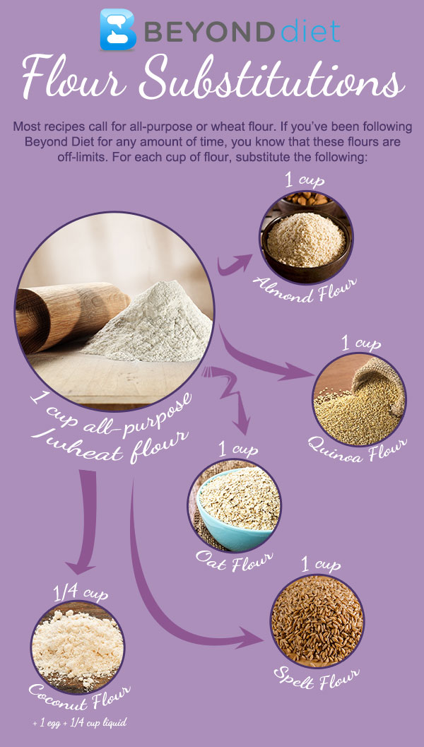 Flour Sub