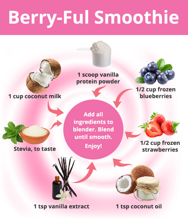 Berry-Ful Smoothie